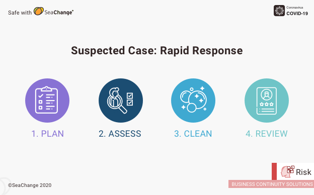 COVID-19 Positive Identification – Control Measures, Cleaning and Return to Work Guidance  – The SeaChange Rapid Response Programme